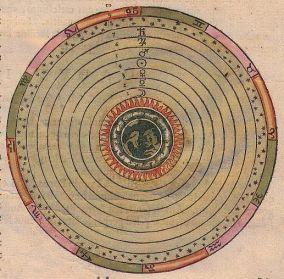 Ptolemy Model of Cosmos 2