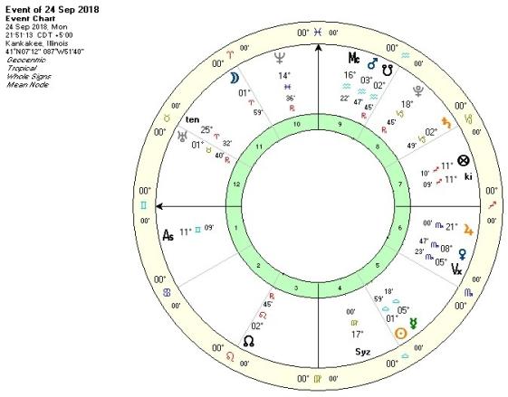 Full Moon 9-24-18