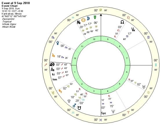 New Moon 9-9-18